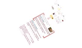 Copy of Yr 11 - Paper 1 Language (2)