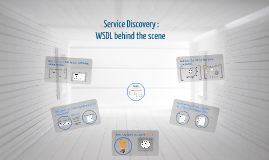 Service Discovery - WSDL