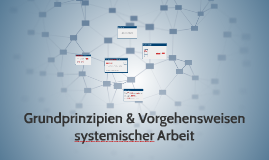 Grundprinzipien & Vorgehensweisen systemischer Arbeit