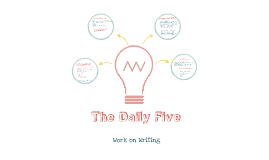 The Daily Five - Work on Writing