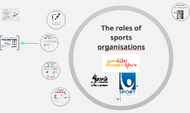 Copy of Unit 6 - Sports Development providers.Assign3
