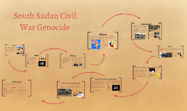 South Sudan Civil War Genocide