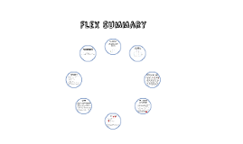 Flex Summary