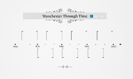 Manchester Through time