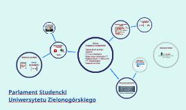 Copy of Forum Organizacji Studenckich