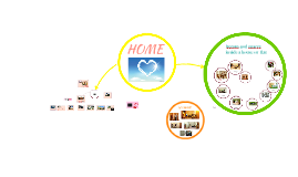 Copy of Presentation 'Types of Housing' by Irina Murzinova