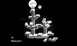 CV3020: Research