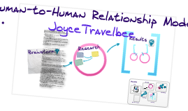 JOYCE TRAVELBEE HUMAN-TO-HUMAN RELATIONSHIP MODEL by laine Sigmund on Prezi