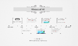 The history of AK, the American Knights