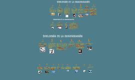 Copy of Historia de la Comunicación (Línea de tiempo)