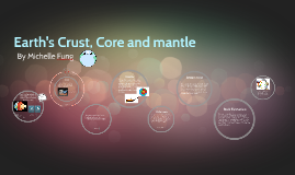 Earth's Crust, Core and mantle
