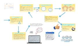 Elaboração de instrumentos para avaliação de Desempenho Esco