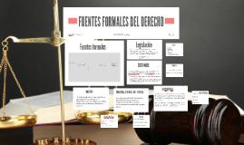 Copy of FUENTES FORMALES DEL DERECHO