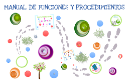 Copy of MANUAL DE FUNCIONES Y PROCEDIMIENTOS