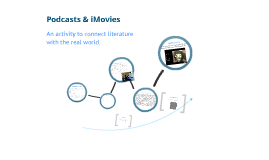 Coming of Age Interviews with Podcasts & iMovie