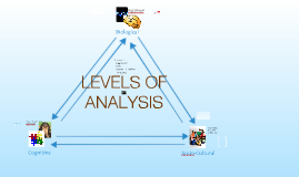 Introduction to Levels of Analysis