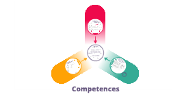 Copy of Competence
