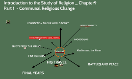 ISR Chapter 9 - Communal Religious Change - Pat 1