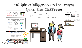 CPF: Multiple Intelligences and Learning Styles 2015