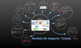 Modelo de negocio de Toyota