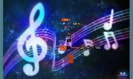 GÉNEROS MUSICALES Y CONTEXTO