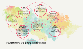 Pathways to Post-Secondary