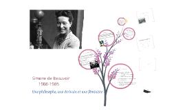 Copy of Simone de Beauvoir