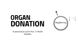 oral presentation on organ donation Matched donor interests to goals of the organization the role of the board and volunteers using planned giving  oral presentations final in-class exam.