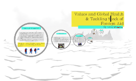 Values and Global Health & Tackling Stock of Foreign Aid
