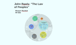 "John Rawls: ""The Law of Peoples"""