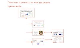 Copy of Световни и регионални международни организации