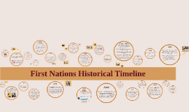 Copy of YFN Historical Timeline-Sept 2015