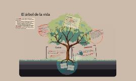 Biologia y su árbol de la vida