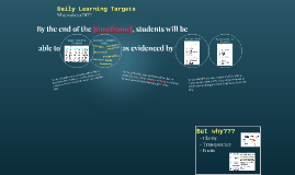 Daily Learning Targets