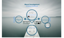 Moral Development in Early Childhood