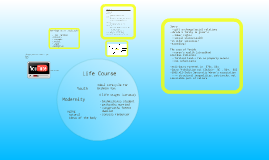 Marriage and Life Course