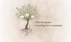 Copy of Pure Roamance -