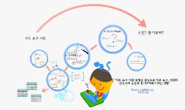 Copy of Paper Proposal by AHN 1 April 2015