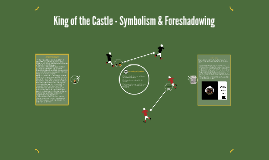Copy of King of the Castle - Symbolism & Foreshadowing