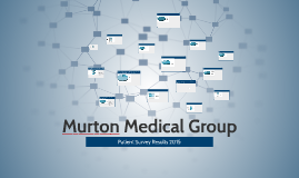 Murton Medical Group
