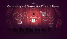 Corrupting and destructive effect of power