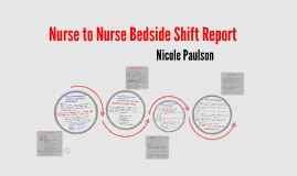 bedside shift report essay Bedside shift report introduction a nurse bedside shift report usually occurs when the outgoing nurse who has completed her shift, meet with the.