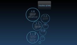 Timeline of 1865