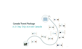 Canada Travel Package