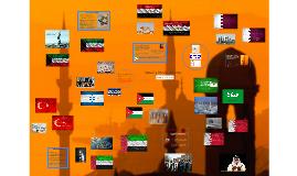 Israel y Medio Oriente