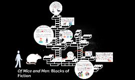 Of Mice and Men Blocks of Fiction