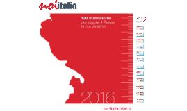 Noi Italia 2016 Kahoot
