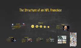 NFL Franchise - Cowboys