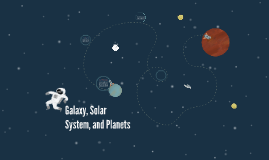 Unit K:  Galaxy, Solar System, and Planets