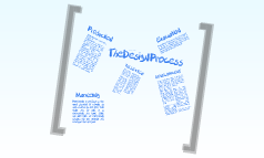 TheDesignProcess